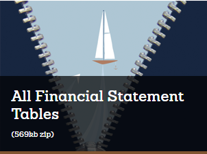 All Financial Statement Tables